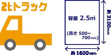 2tトラックプラン
